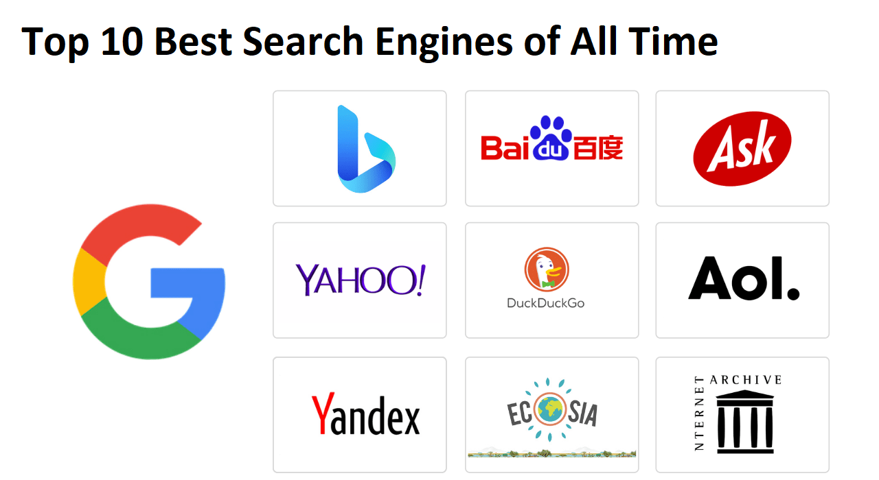 Top 10 Best Search Engines of All Time
