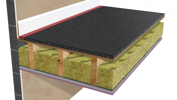 Acoustic floor insulation for home
